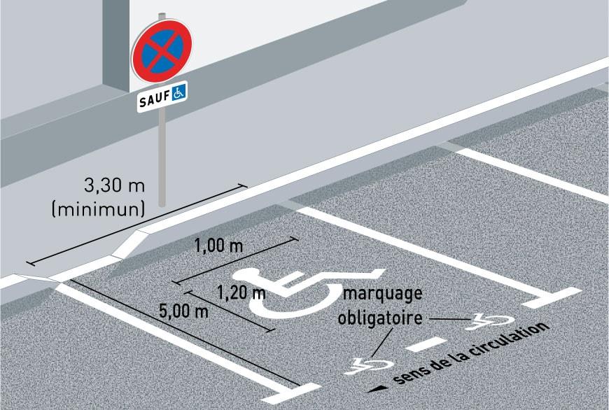 place parking pmr